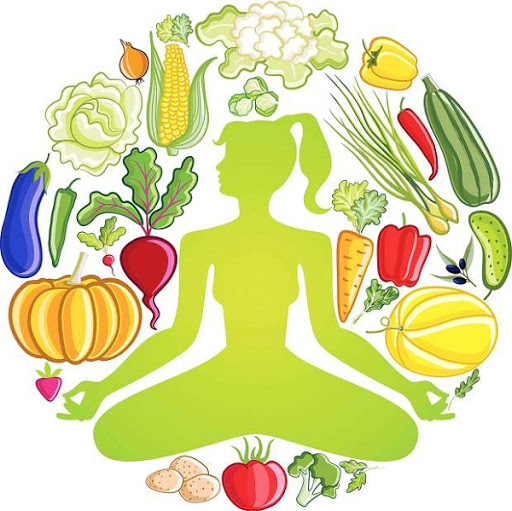 Is the Yogic Diet Right For You
